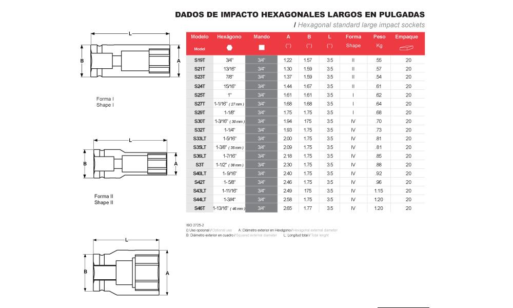 DADOS DE IMPACTO HEXAGONALES LARGOS EN PULGADAS S LT – CENTURY